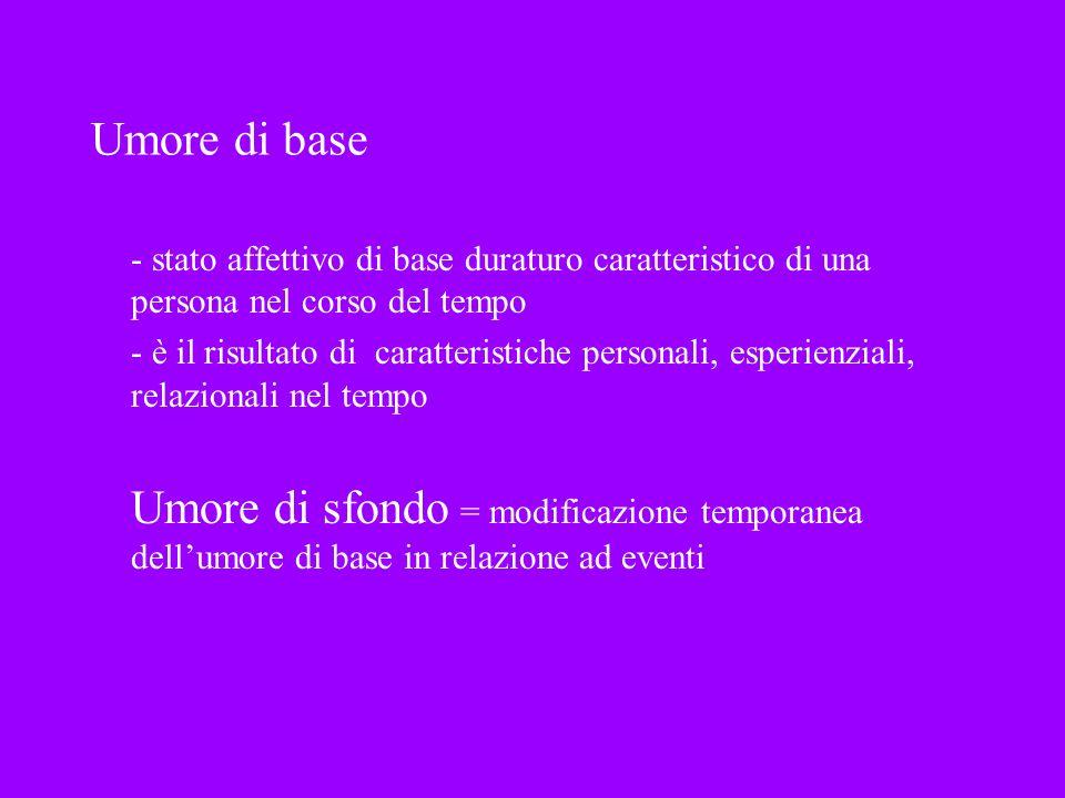 Umore di base - stato affettivo di base duraturo caratteristico di una persona nel corso del tempo.