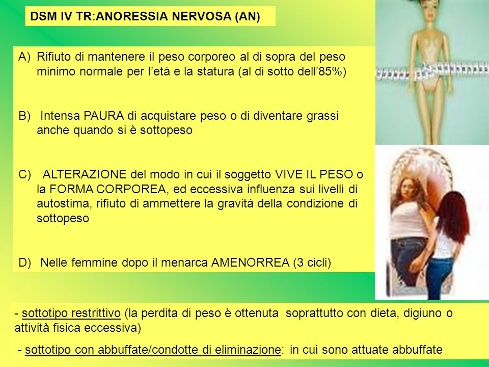 DSM IV TR:ANORESSIA NERVOSA (AN)