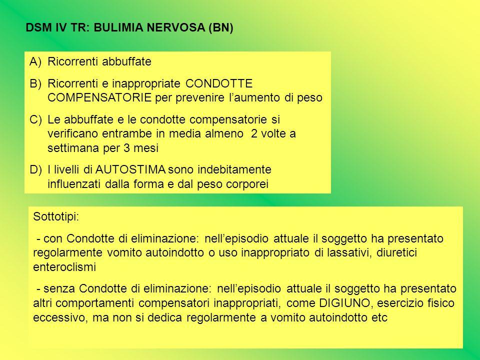 DSM IV TR: BULIMIA NERVOSA (BN)