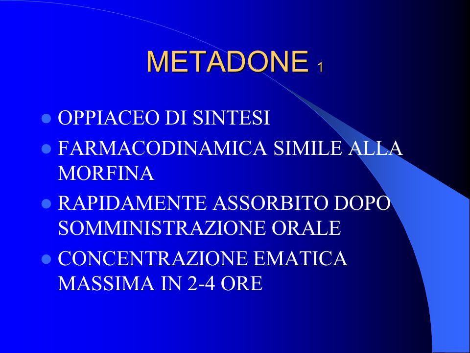 METADONE 1 OPPIACEO DI SINTESI FARMACODINAMICA SIMILE ALLA MORFINA