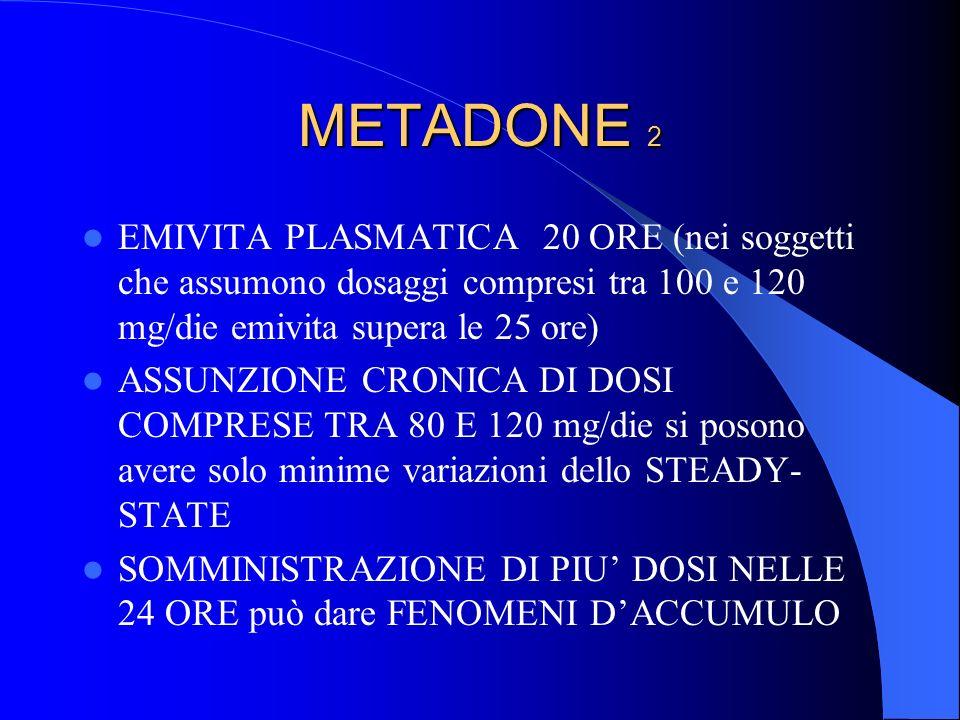 METADONE 2 EMIVITA PLASMATICA 20 ORE (nei soggetti che assumono dosaggi compresi tra 100 e 120 mg/die emivita supera le 25 ore)