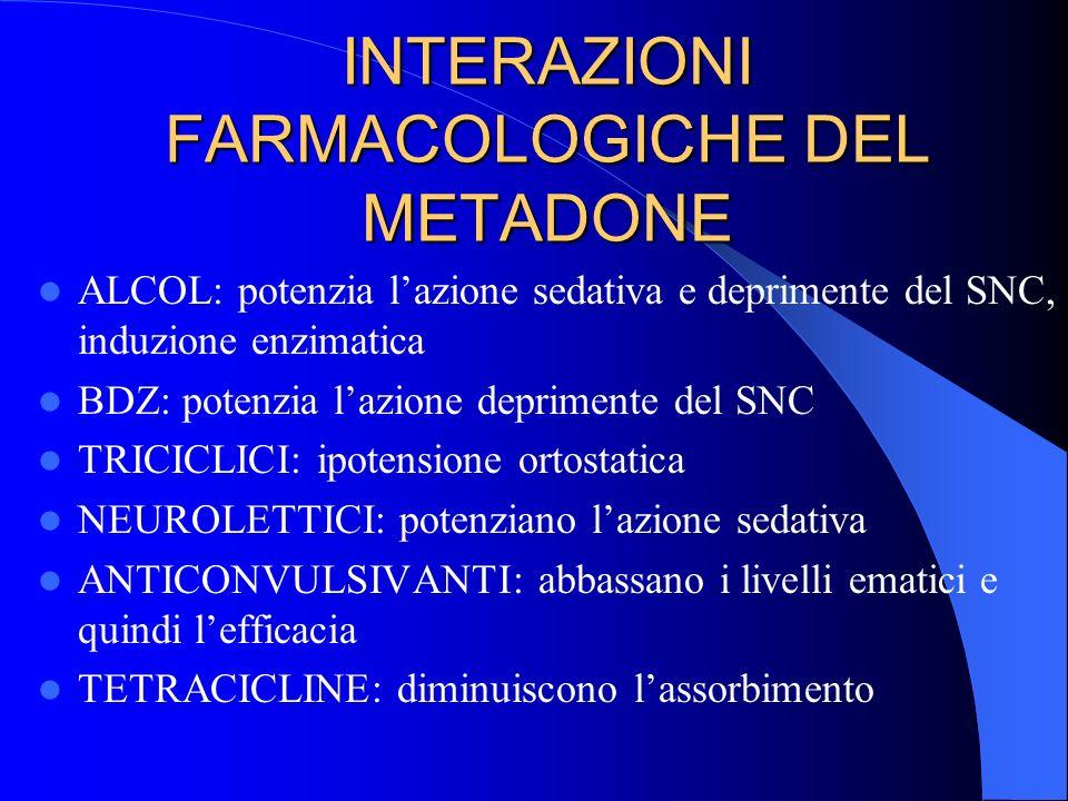 INTERAZIONI FARMACOLOGICHE DEL METADONE