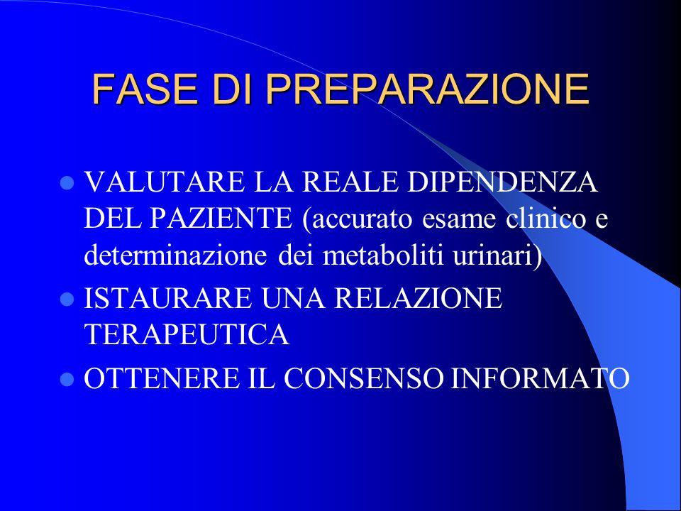 FASE DI PREPARAZIONEVALUTARE LA REALE DIPENDENZA DEL PAZIENTE (accurato esame clinico e determinazione dei metaboliti urinari)