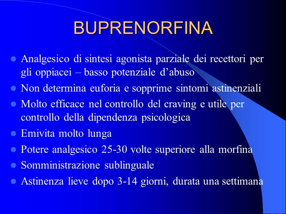 BUPRENORFINAAnalgesico di sintesi agonista parziale dei recettori per gli oppiacei – basso potenziale d'abuso.