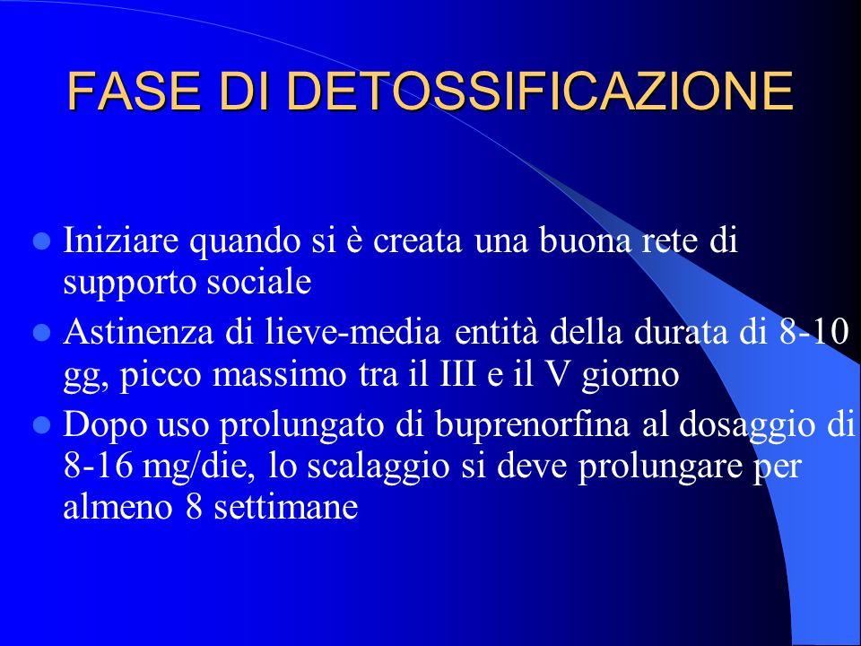 FASE DI DETOSSIFICAZIONE
