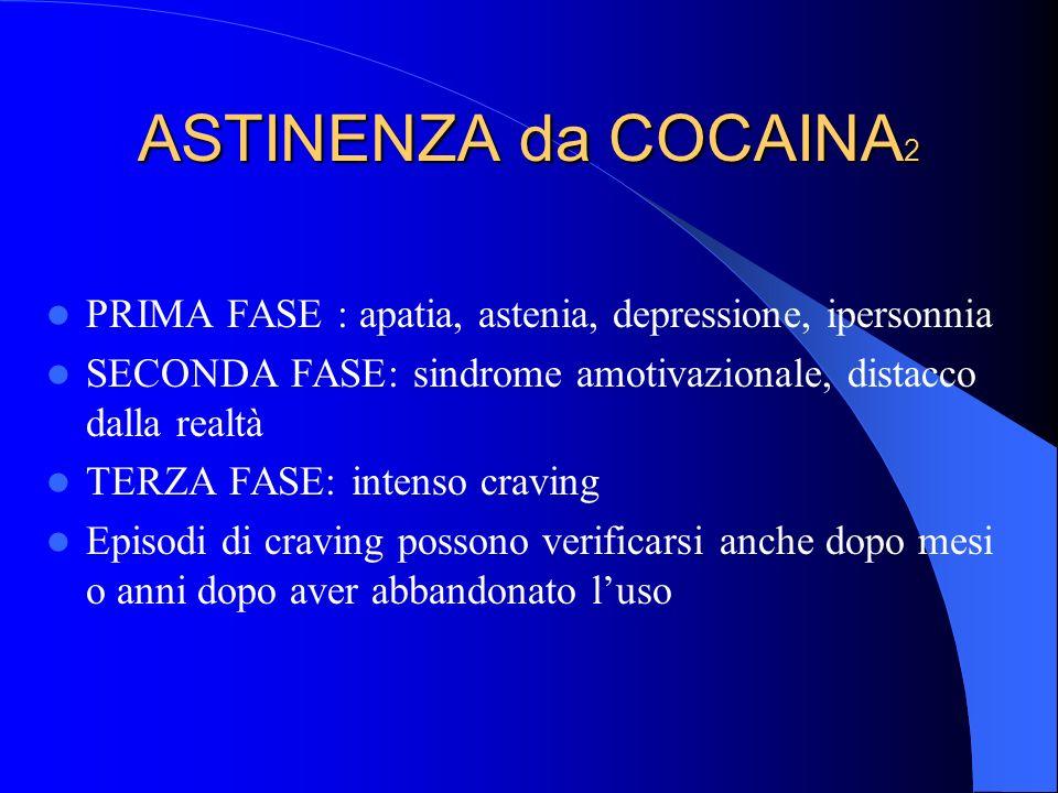 ASTINENZA da COCAINA2PRIMA FASE : apatia, astenia, depressione, ipersonnia. SECONDA FASE: sindrome amotivazionale, distacco dalla realtà.