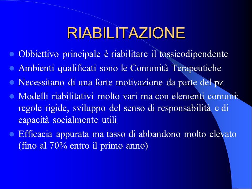 RIABILITAZIONE Obbiettivo principale è riabilitare il tossicodipendente. Ambienti qualificati sono le Comunità Terapeutiche.