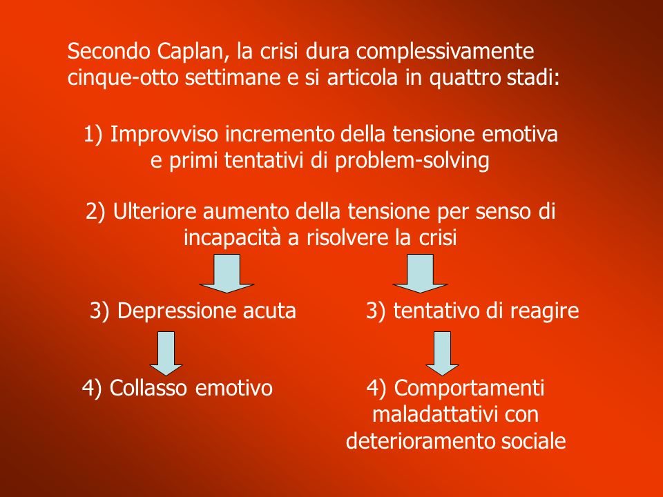 4) Comportamenti maladattativi con deterioramento sociale