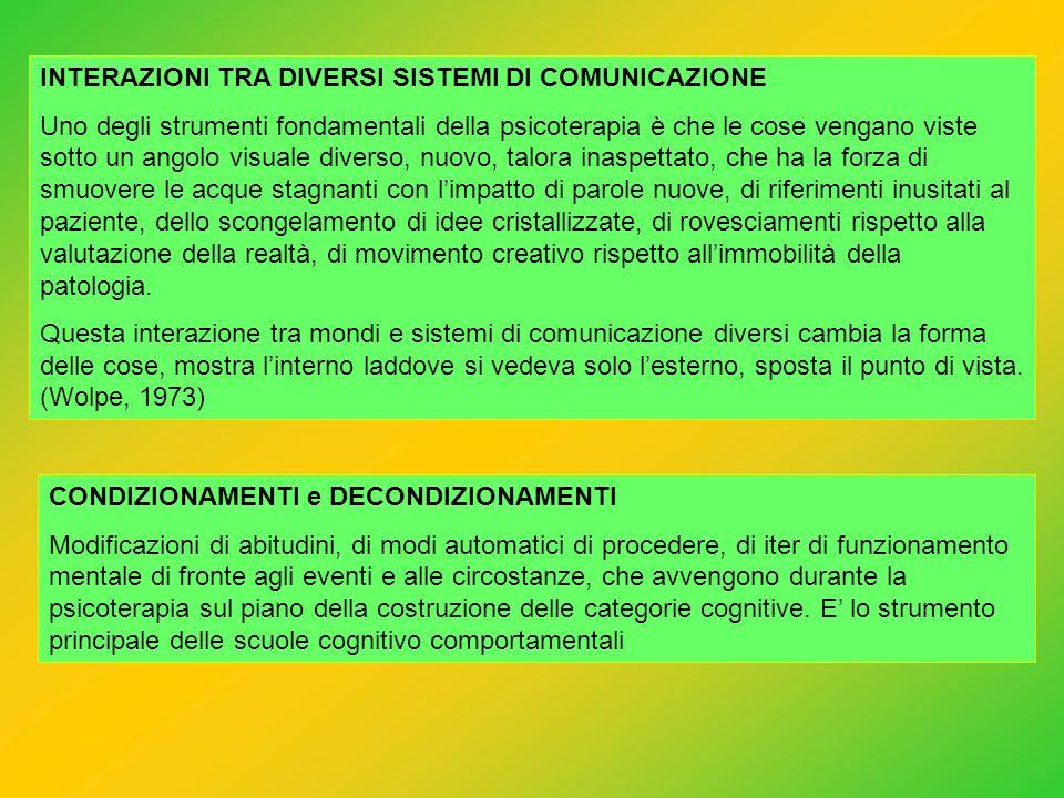 INTERAZIONI TRA DIVERSI SISTEMI DI COMUNICAZIONE
