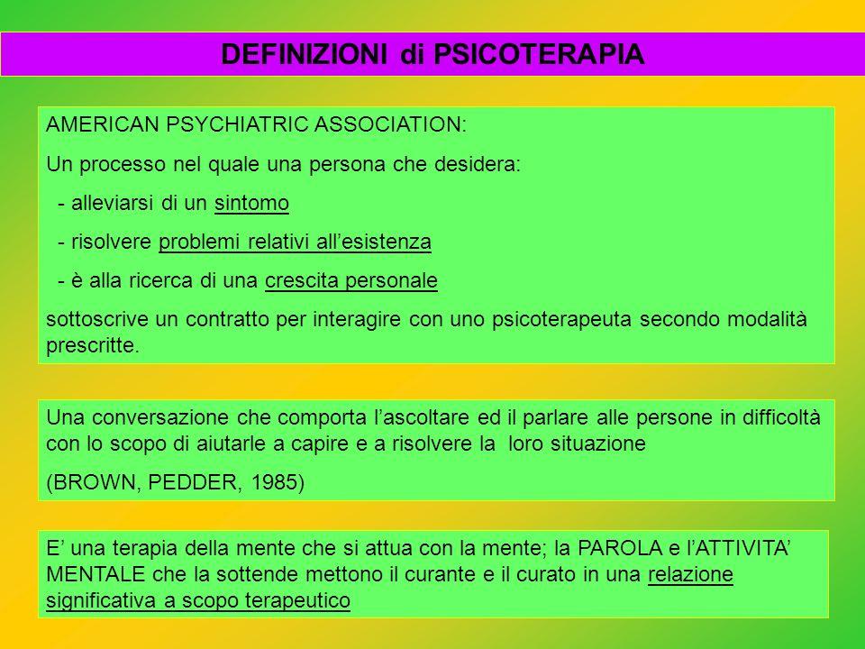 DEFINIZIONI di PSICOTERAPIA