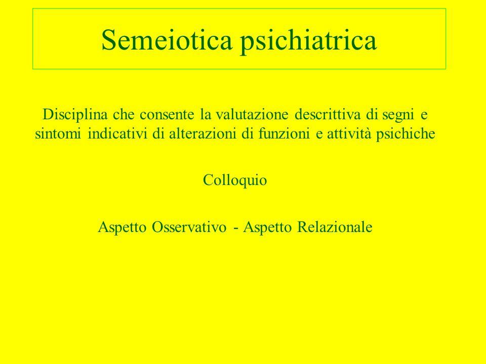 Semeiotica psichiatrica