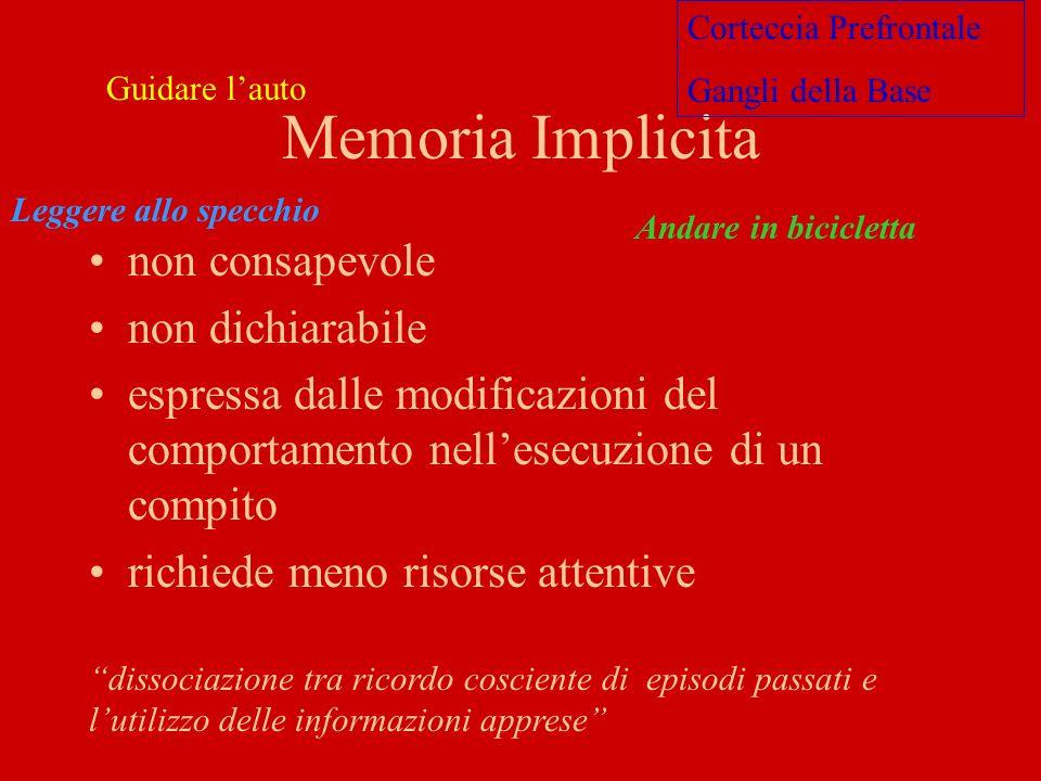 Memoria Implicita non consapevole non dichiarabile