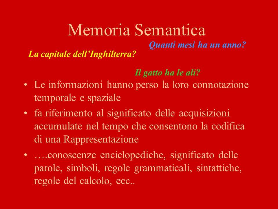 Memoria Semantica Quanti mesi ha un anno La capitale dell'Inghilterra Le informazioni hanno perso la loro connotazione temporale e spaziale.