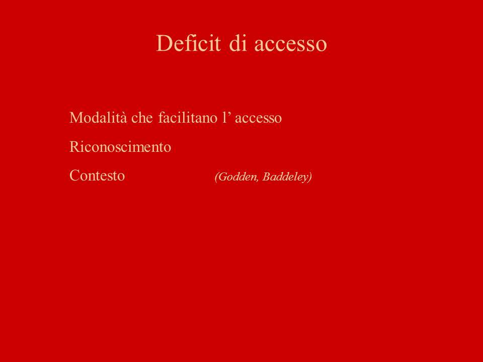 Deficit di accesso Modalità che facilitano l' accesso Riconoscimento