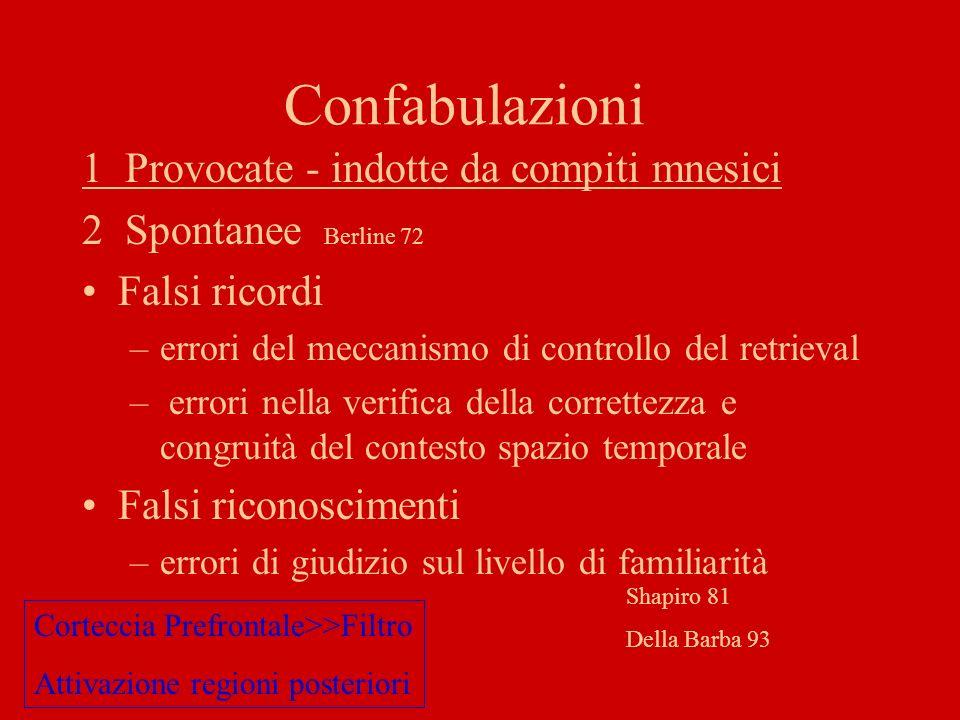 Confabulazioni 1 Provocate - indotte da compiti mnesici