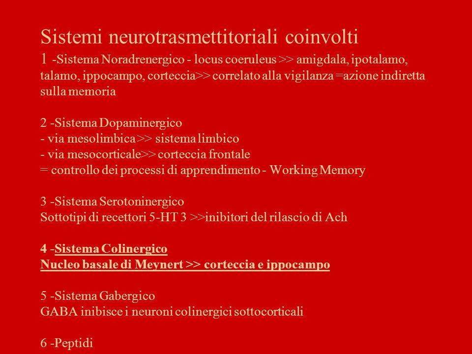 Sistemi neurotrasmettitoriali coinvolti 1 -Sistema Noradrenergico - locus coeruleus >> amigdala, ipotalamo, talamo, ippocampo, corteccia>> correlato alla vigilanza =azione indiretta sulla memoria 2 -Sistema Dopaminergico - via mesolimbica >> sistema limbico - via mesocorticale>> corteccia frontale = controllo dei processi di apprendimento - Working Memory 3 -Sistema Serotoninergico Sottotipi di recettori 5-HT 3 >>inibitori del rilascio di Ach 4 -Sistema Colinergico Nucleo basale di Meynert >> corteccia e ippocampo 5 -Sistema Gabergico GABA inibisce i neuroni colinergici sottocorticali 6 -Peptidi