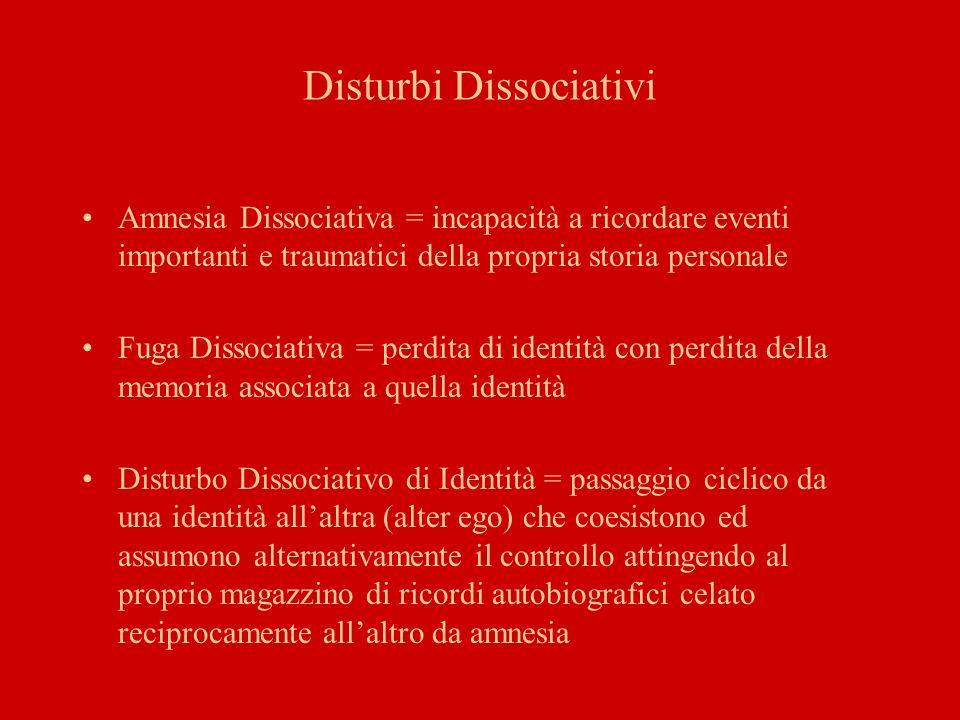 Disturbi Dissociativi