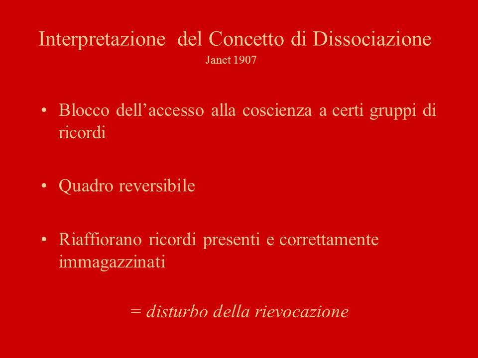 Interpretazione del Concetto di Dissociazione Janet 1907