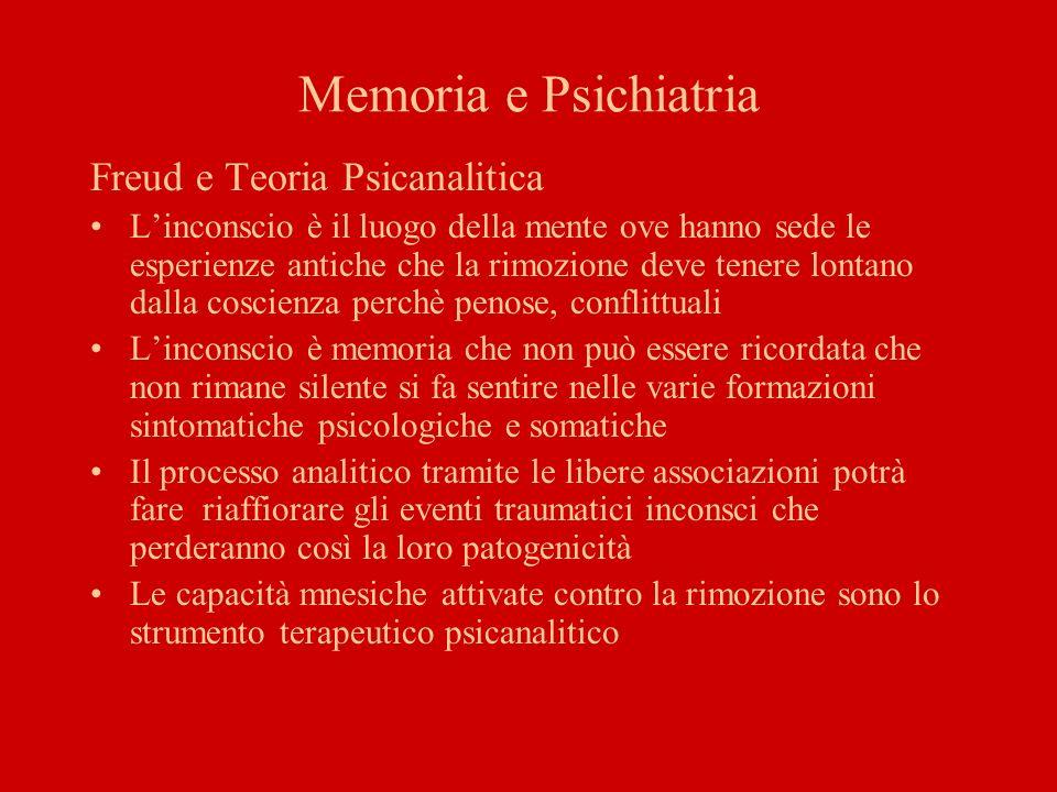 Memoria e Psichiatria Freud e Teoria Psicanalitica