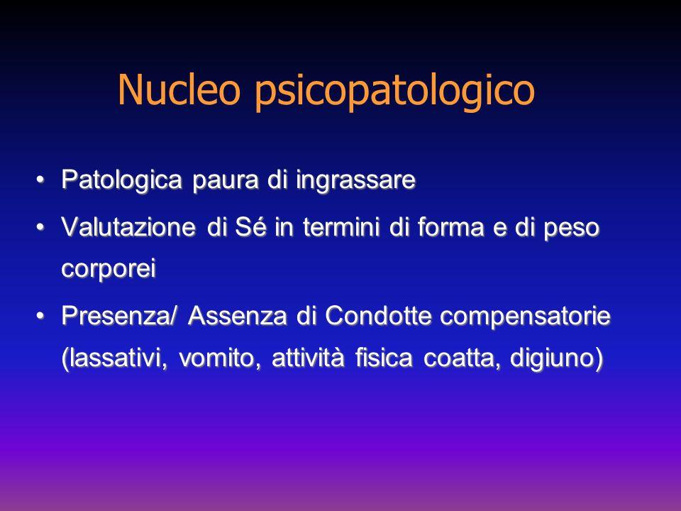 Nucleo psicopatologico