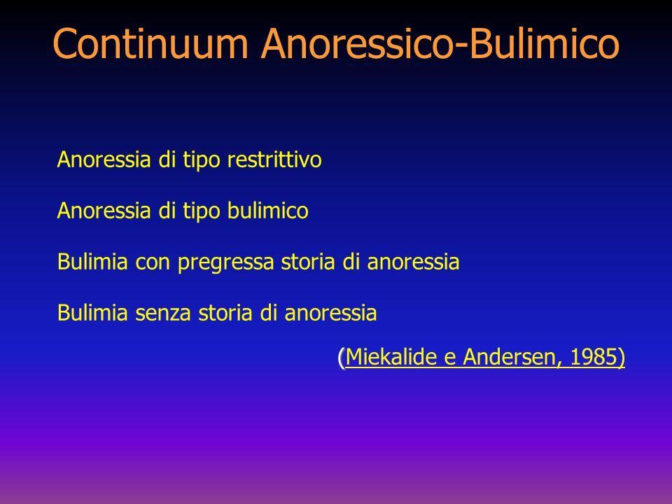Continuum Anoressico-Bulimico