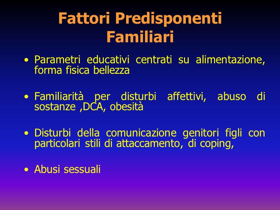 Fattori Predisponenti Familiari