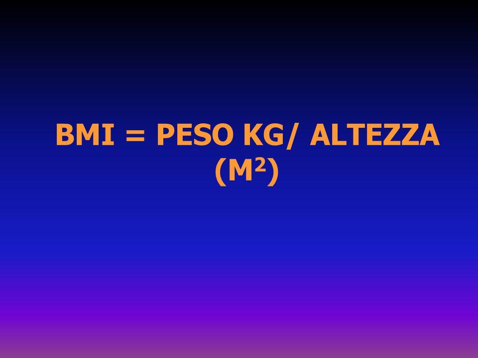 BMI = PESO KG/ ALTEZZA (M2)