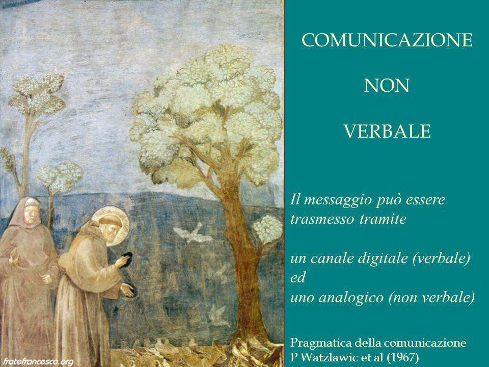 COMUNICAZIONE NON VERBALE Il messaggio può essere trasmesso tramite