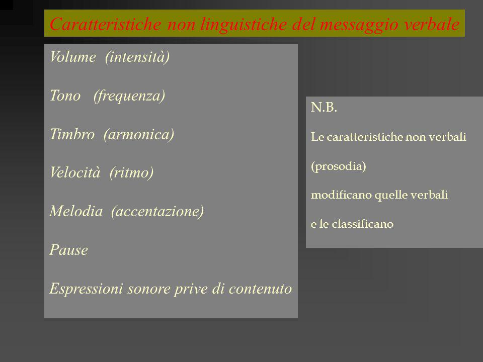 Caratteristiche non linguistiche del messaggio verbale