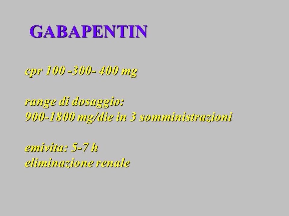 GABAPENTIN cpr 100 -300- 400 mg range di dosaggio: 900-1800 mg/die in 3 somministrazioni emivita: 5-7 h eliminazione renale