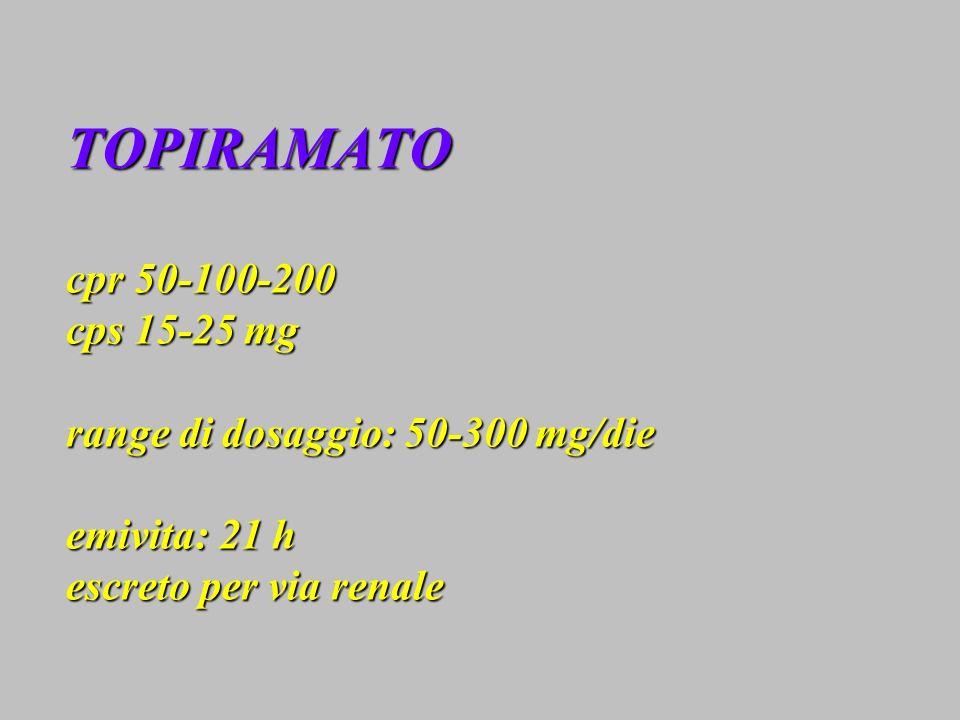 TOPIRAMATO cpr 50-100-200 cps 15-25 mg range di dosaggio: 50-300 mg/die emivita: 21 h escreto per via renale
