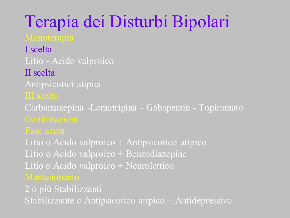 Terapia dei Disturbi Bipolari Monoterapia I scelta Litio - Acido valproico II scelta Antipsicotici atipici III scelta Carbamazepina -Lamotrigina - Gabapentin - Topiramato Combinazioni Fase acuta Litio o Acido valproico + Antipsicotico atipico Litio o Acido valproico + Benzodiazepine Litio o Acido valproico + Neurolettico Mantenimento 2 o più Stabilizzanti Stabilizzante o Antipsicotico atipico + Antidepressivo