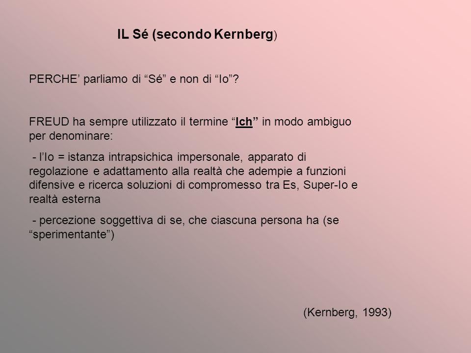 IL Sé (secondo Kernberg)