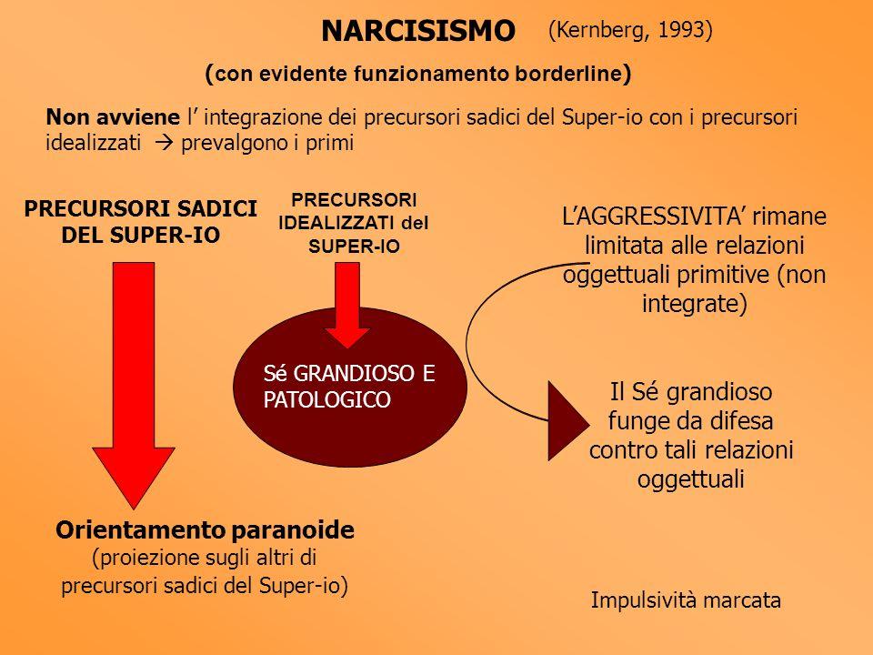 NARCISISMO (con evidente funzionamento borderline) (Kernberg, 1993)