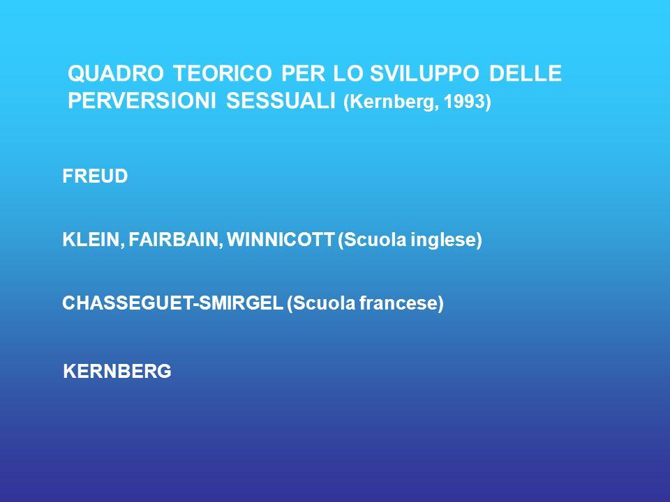 QUADRO TEORICO PER LO SVILUPPO DELLE PERVERSIONI SESSUALI (Kernberg, 1993)