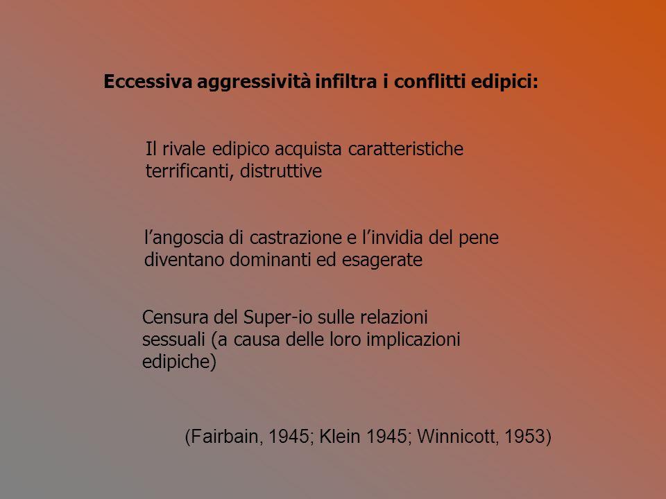Eccessiva aggressività infiltra i conflitti edipici: