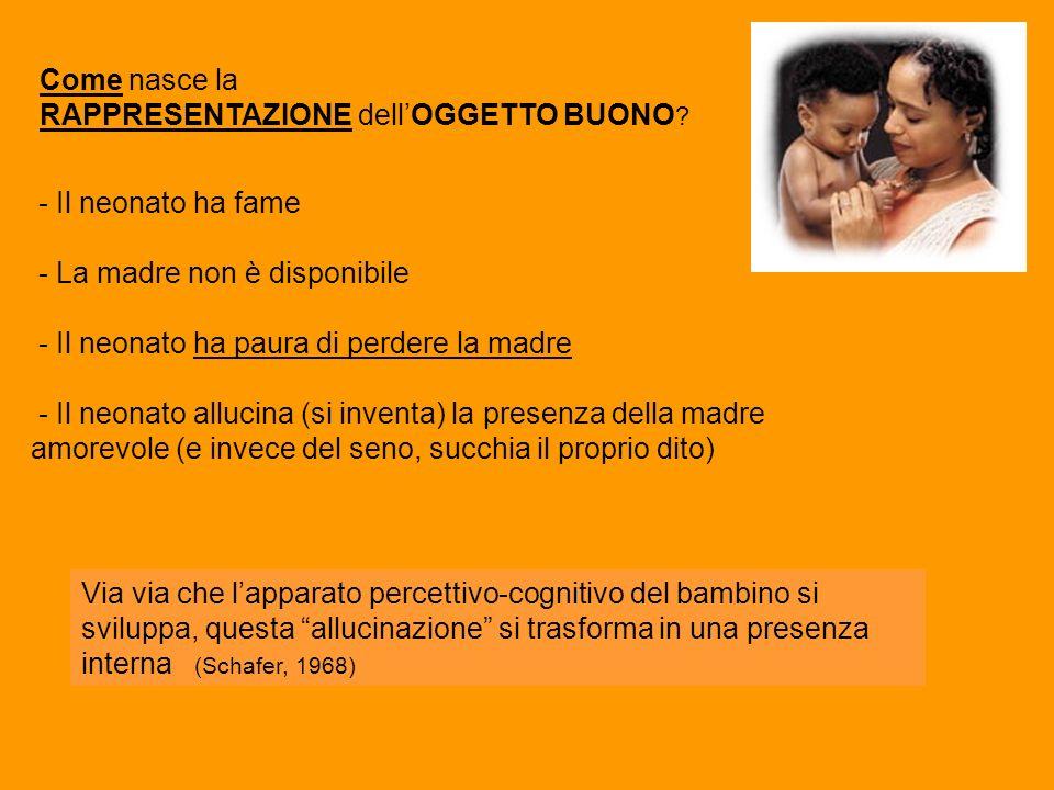 Come nasce la RAPPRESENTAZIONE dell'OGGETTO BUONO - Il neonato ha fame. - La madre non è disponibile.