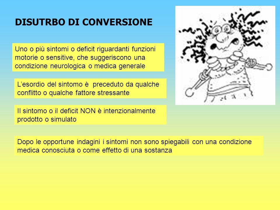 DISUTRBO DI CONVERSIONE