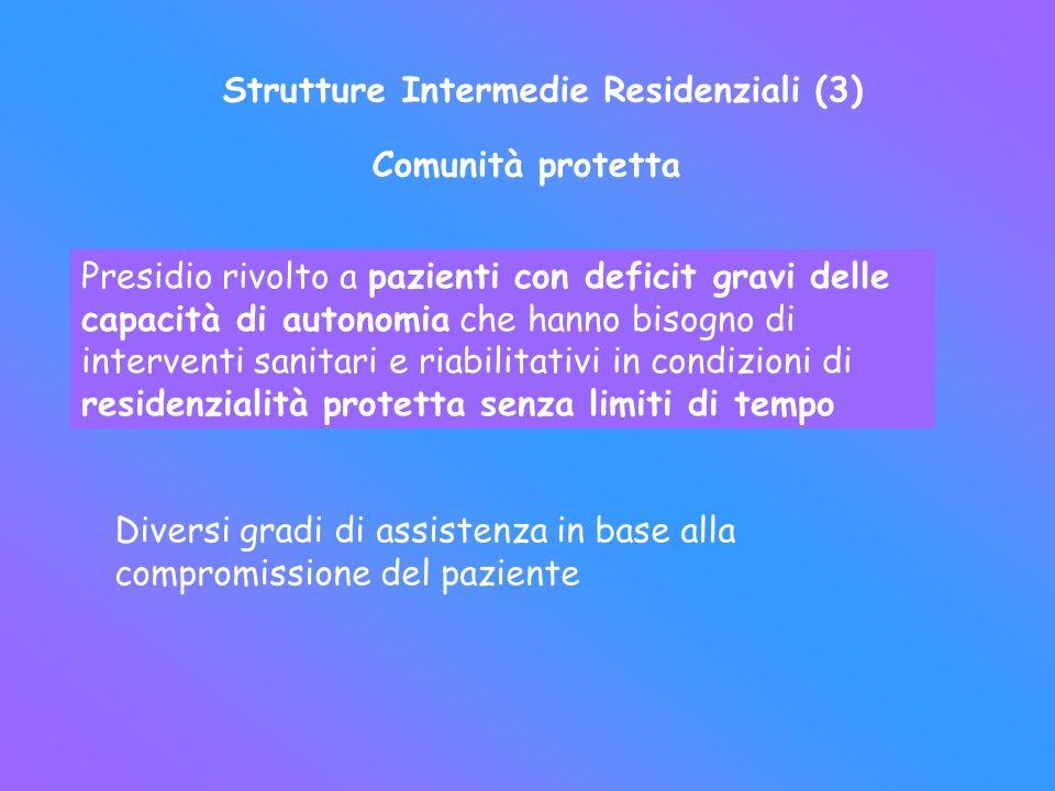 Strutture Intermedie Residenziali (3)