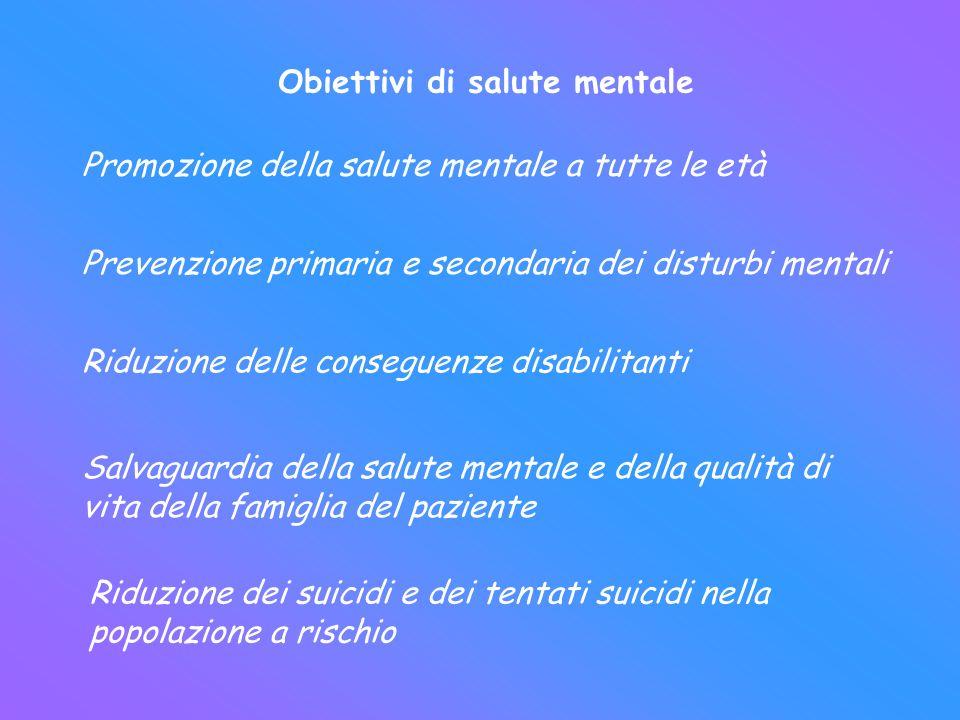 Obiettivi di salute mentale
