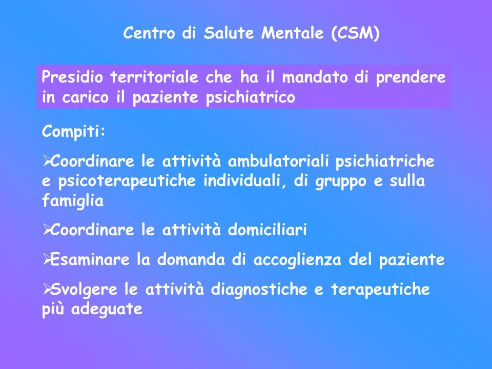 Centro di Salute Mentale (CSM)