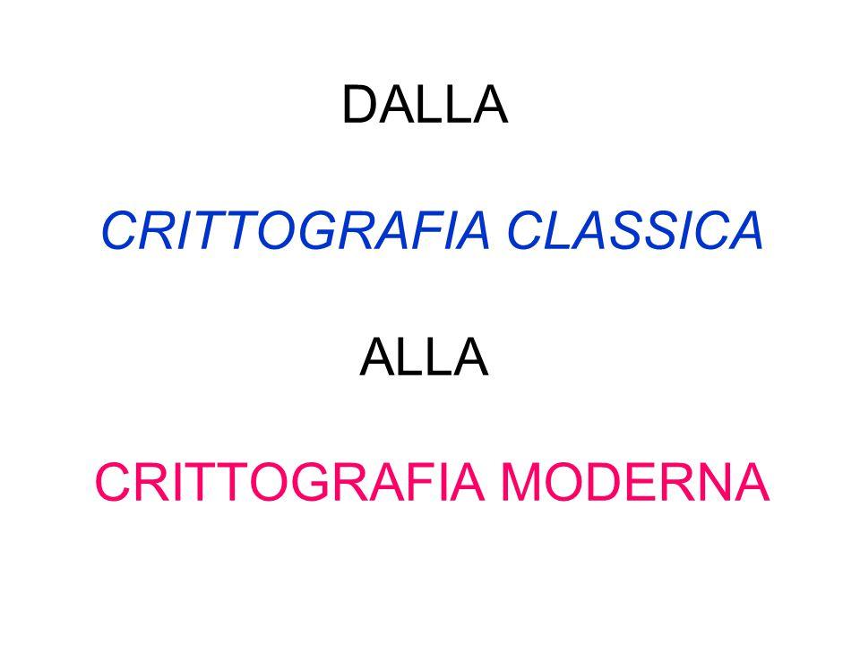 DALLA CRITTOGRAFIA CLASSICA ALLA CRITTOGRAFIA MODERNA