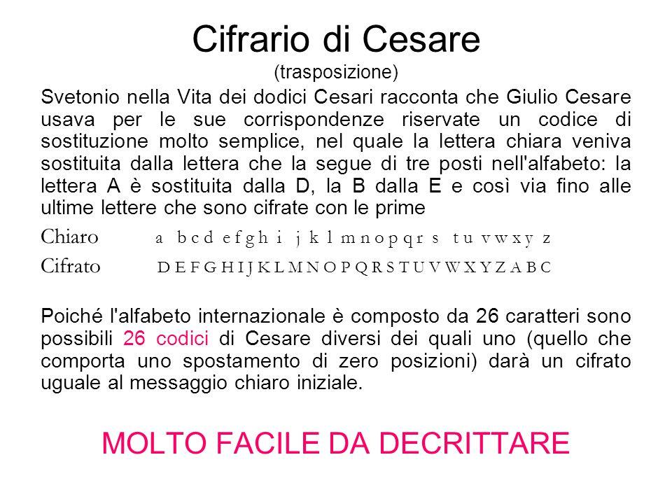 Cifrario di Cesare (trasposizione)