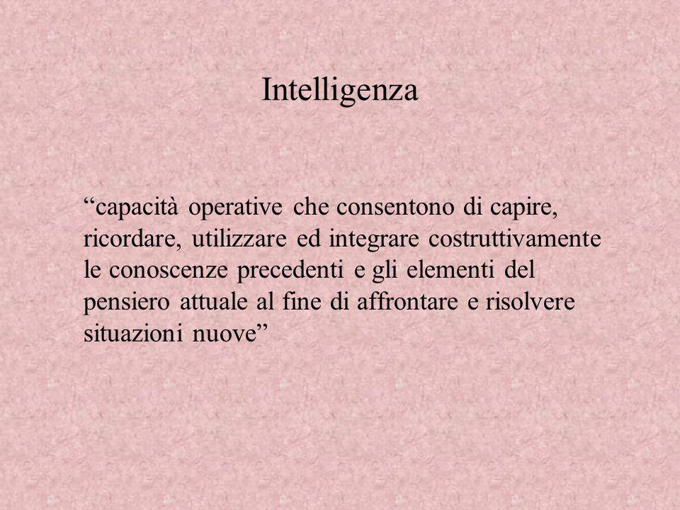 Intelligenza