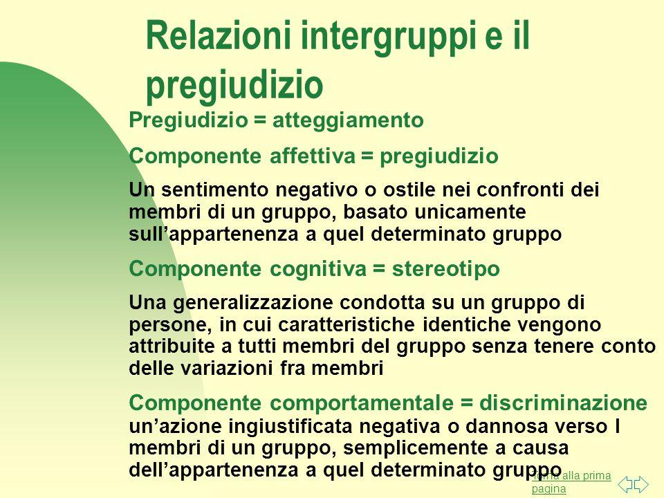 Relazioni intergruppi e il pregiudizio