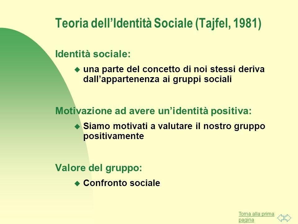Teoria dell'Identità Sociale (Tajfel, 1981)