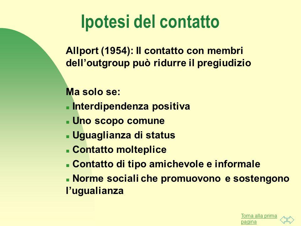 Ipotesi del contatto Allport (1954): Il contatto con membri dell'outgroup può ridurre il pregiudizio.