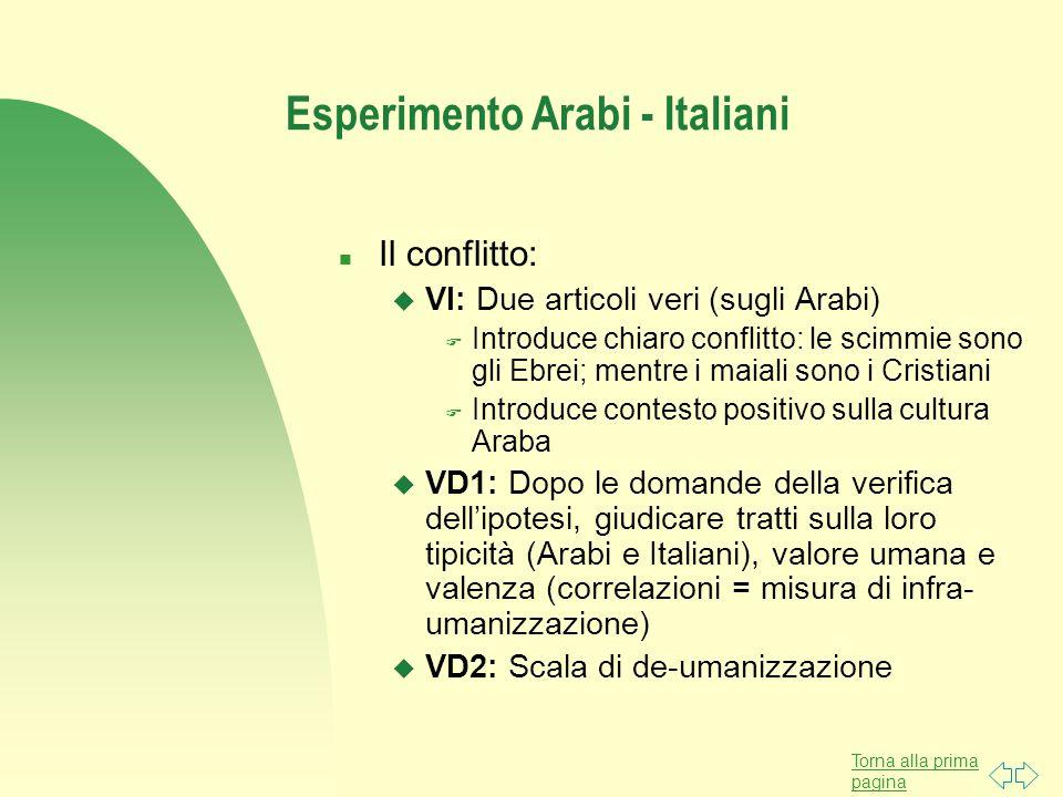 Esperimento Arabi - Italiani