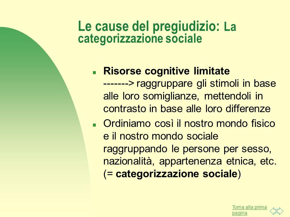 Le cause del pregiudizio: La categorizzazione sociale