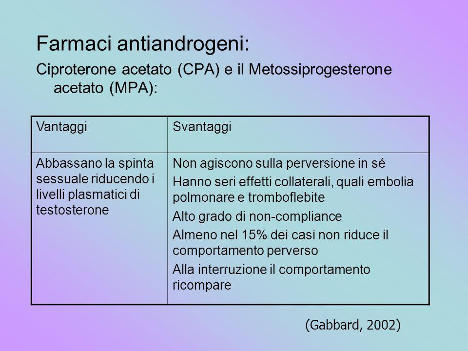 Farmaci antiandrogeni: